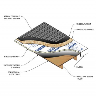 Sika-Pro-Select-R-Matte-Plus-3-Foam-Insulation-Board-Where-To-Use-Roof-6