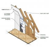 Sika-Pro-Select-R-Matte-Plus-3-Foam-Insulation-Board-Where-To-Use-Rafter-3